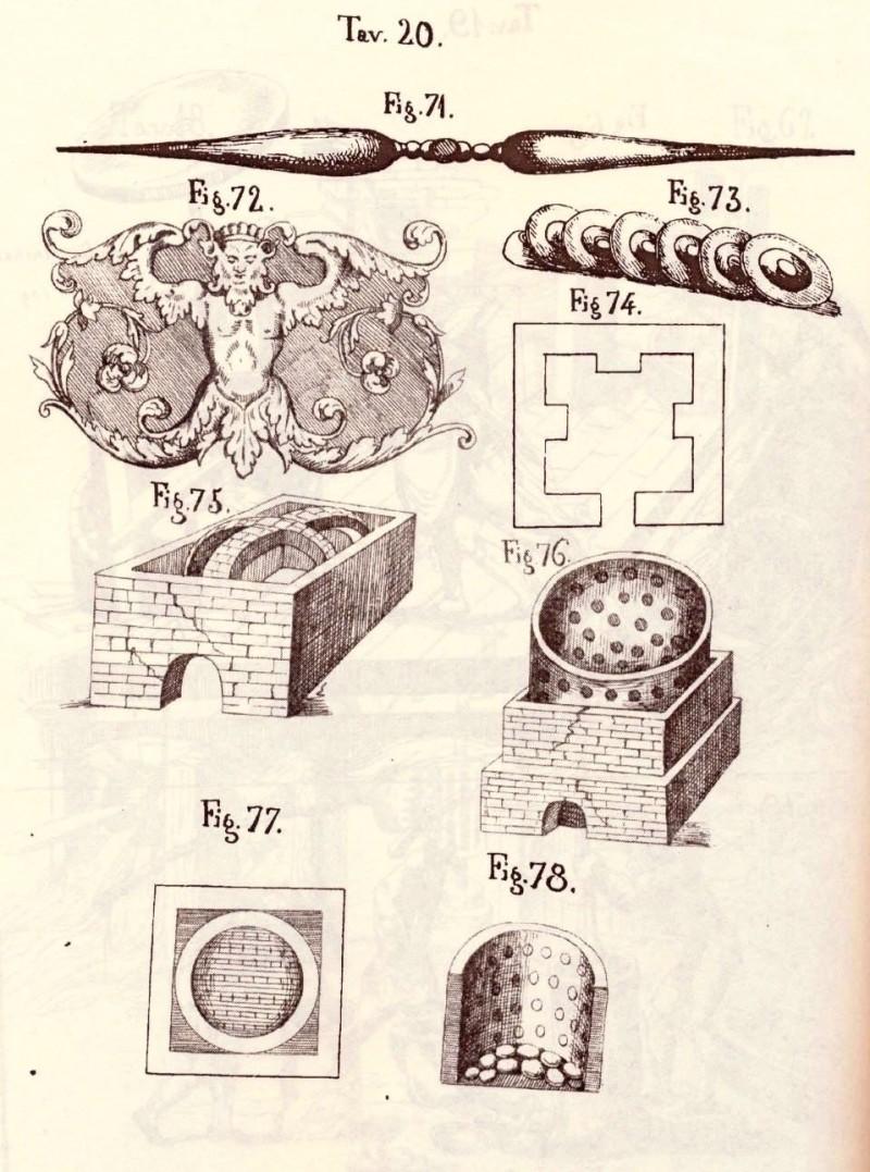 Иллюстрация технологии люстрирования